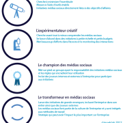 Types-de-stratégies-médias-sociaux