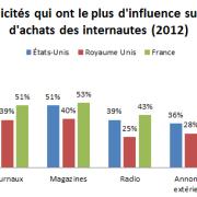 types_de_publicités