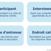 entrevues individuelles
