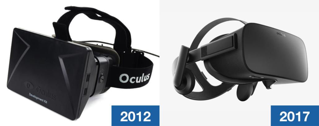 Crowdfunding Oculus Rift