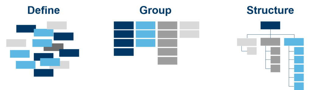 define-group-structure